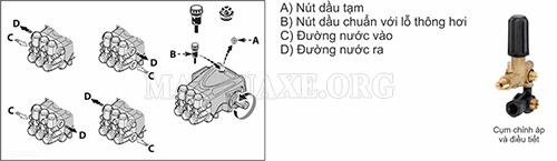 Cách lắp đặt máy rửa xe cao áp