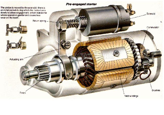 Cấu tạo của motor