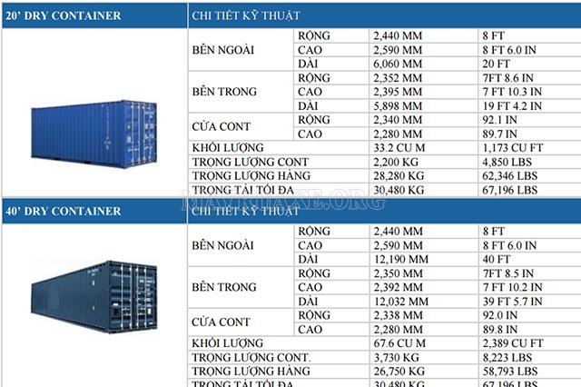 Kích thước xe container