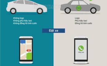 Sự khác nhau giữa Uber và xe ôm truyền thống