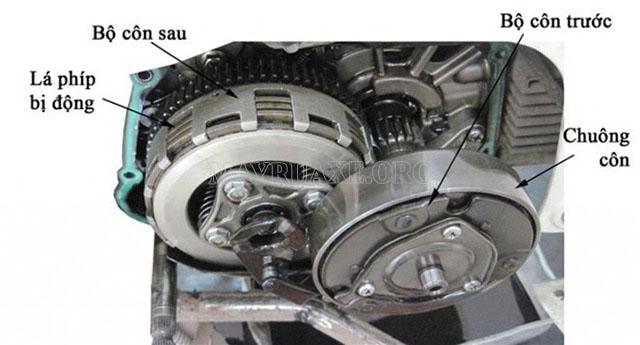 cấu tạo côn xe máy