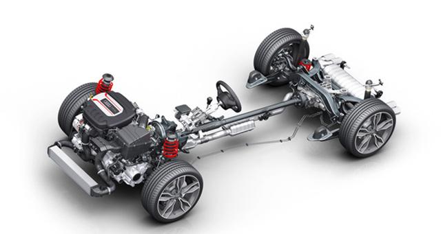 Hệ thống dẫn động 4WD