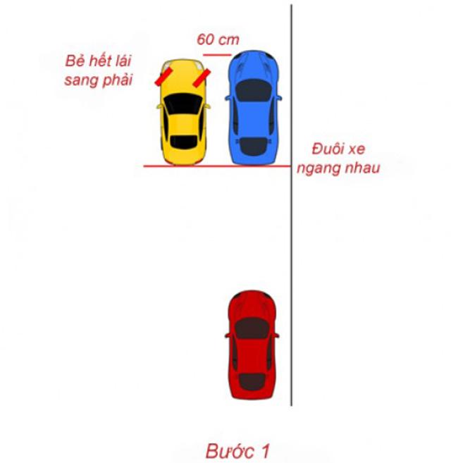 cách lùi xe ô tô song song