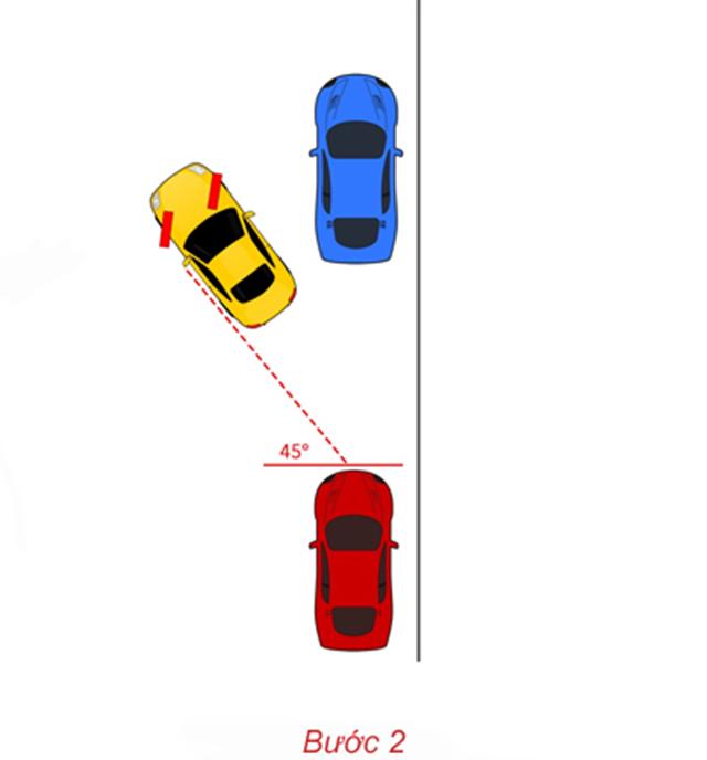Cách lùi xe vào giữa hai xe
