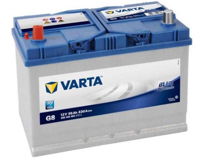 Varta - thương hiệu hàng đầu về ắc quy xe ô tô